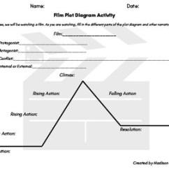 Plot Diagram Activity Standard Cat 5 Wiring Activities Teaching Resources Teachers Pay Film