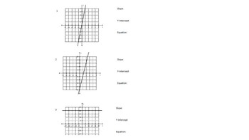 Find Slope,Y-intercept, + Equation from a Graph Practice