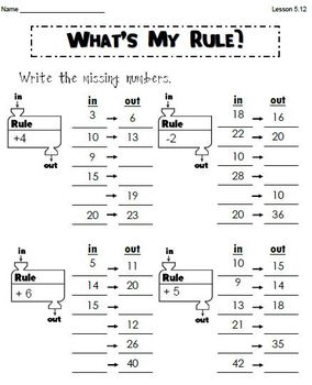 First Grade Editable Everyday Math Worksheets Units 1-5