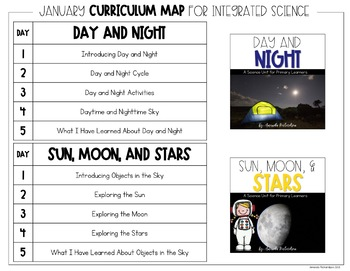 First Grade Science for January: Arctic, Penguins, Day
