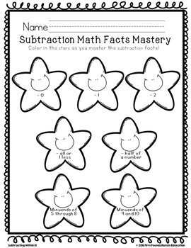First Grade Timed Tests- Subtraction Within 10- Common