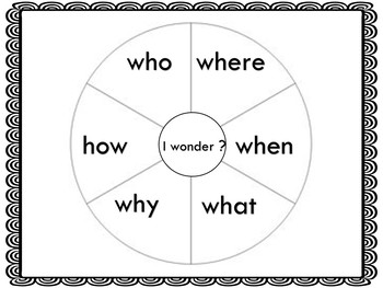 First Grade Wit and Wisdom Module 1 Lessons 1-6 Tomas and