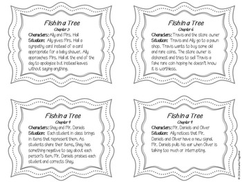 Fish in a Tree Character Perspectives and Character Traits