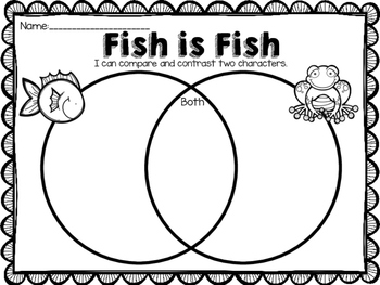 Fish is Fish {by Leo Lionni: Writing Response} by Kinder