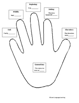 Five Finger Retell Graphic Organizer and Poster by Love's