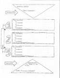 5 Paragraph Essay Graphic Organizer Teaching Resources