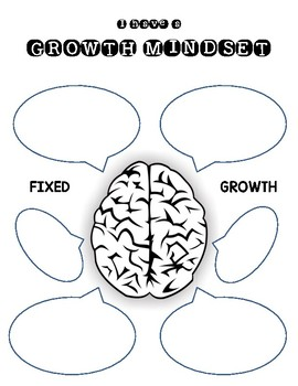 Fixed vs. Growth Mindset Worksheet by Counselor Freebies