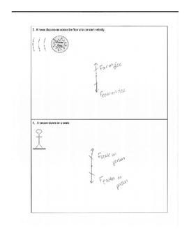 Force Diagram Practice Worksheet (Free Body Diagrams) by