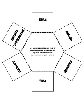 Force Foldable and Activity for Interactive Notebooks by