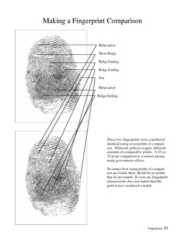 Forensic Science Fingerprinting Unit by Science Teacher