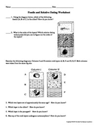 Fossils and Relative Dating Worksheet by Family 2 Family ...