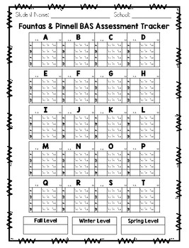 Fountas and Pinnell BAS Assessment Tracker Sheet by