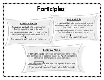 Fourth Grade Common Core Grammar Skills Anchor Charts