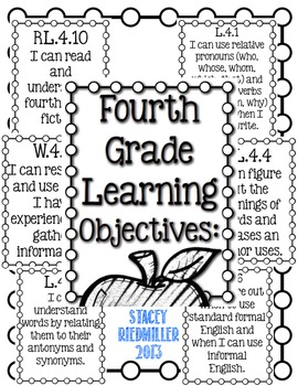 Fourth Grade ELA SLO Common Core Standards I Can