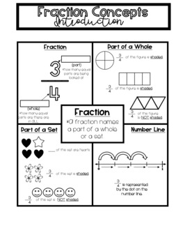 Fraction Concepts Journal Pages (Interactive Math