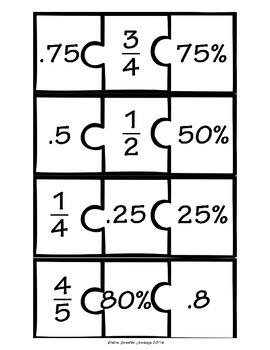 Fraction-Decimal-Percent Conversion Puzzle Practice by