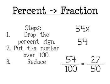 Fraction, Decimal, & Percen... by Hall Classroom