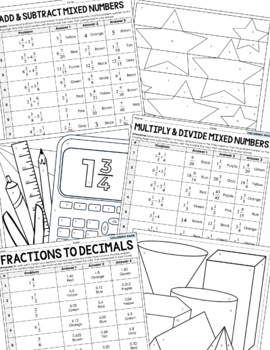 Fraction Operations Coloring Pages Mini Collection by