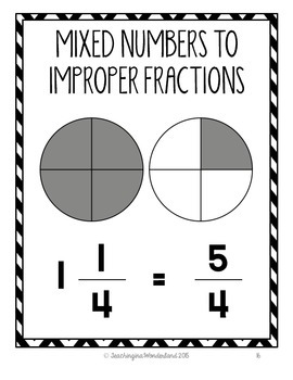 {Grade 5} Fractions Activity Packet by
