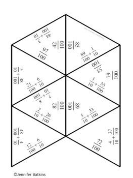 Fractions Adding Tenths and Hundredths Math Center