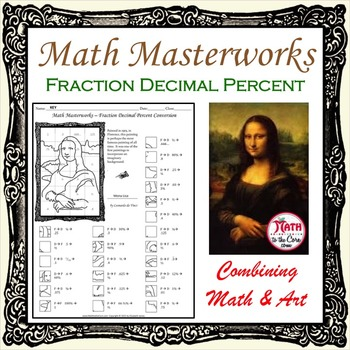 Fractions Decimals Percents Conversion Math Masterworks