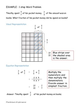 Multiplying Fractions Worksheets For 5th Grade - Step By ...