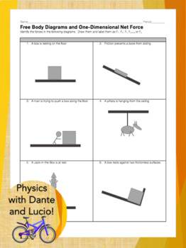 science diagrams for class 8 wiring trailer lights diagram free body & net force practice worksheet | tpt