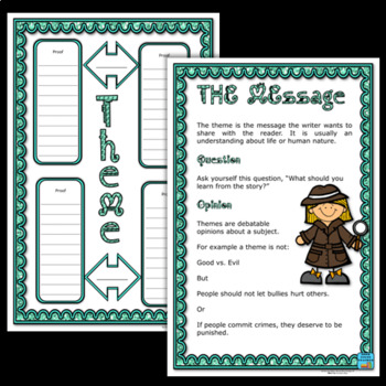 Free Printable Plot Development Anchor Chart by Gay Miller