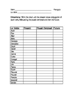 also french verb tenses chart by kristin jaklitsch teachers pay rh teacherspayteachers
