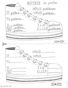 French shoe verb preferer boot chart no prep conjugation also rh teacherspayteachers
