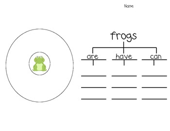 Frog Writing Unit (papers, graphic organizers, craftivity