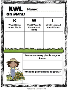 From Seed To Plant 2nd Grade Ela Ccgps Unit 2