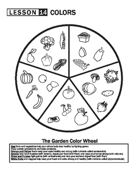 Fruit and Vegetable Food Groups Coloring Worksheet by Our