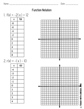 Function Notation Activity and Worksheet by Secondary Math