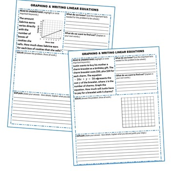 GRAPHING WRITING LINEAR EQUATIONS Word Problems with