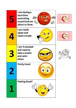 Generic Smiley Faces Anger Chart By We Can Do It