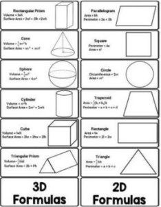 Geometry formulas foldable volume surface area circumference graphic organizer also rh teacherspayteachers