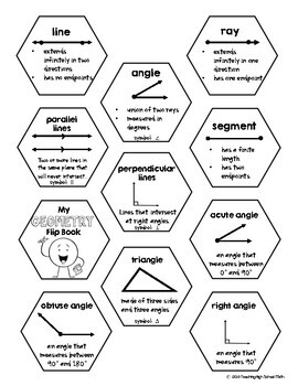 Geometry Mini Flip Book for Vocabulary, Definitions