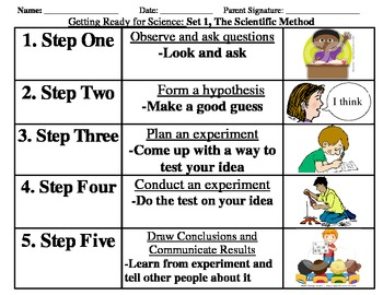 Getting Ready For Science Scientific Method And Tools By
