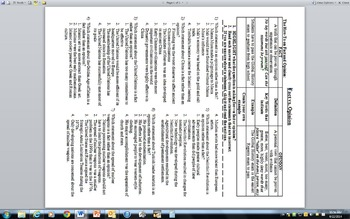 Global Regents Review Packet by NYS Global Guidance by
