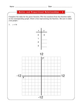 Grade 6 Common Core Math: Ratios and Proportions Worksheet
