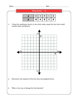 Grade 8 Common Core Math Worksheets: Functions 8.F 1-5 by