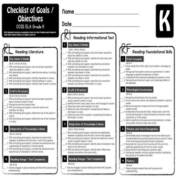 Grades K-12 ELA Portfolio Checklists ~ CCSS Overview