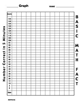 Graph for 5 minute timed Math tests and Lesson Plan by Fun