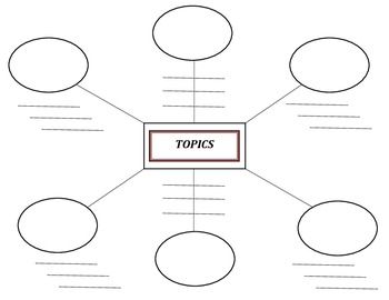Graphic Organizer- Choosing a Writing Topic by Mandy