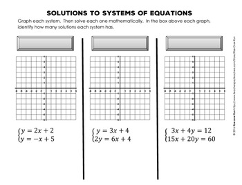 Systems Graphic Organizer: 3 Types of Solutions by Rise