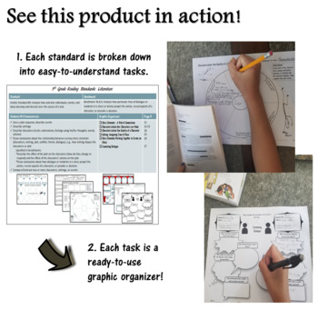 Graphic Organizers for Common Core Reading Standards (Gr.8