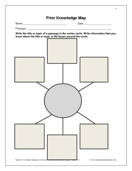 Graphic Organizers for Fiction, Nonfiction, and Poetry