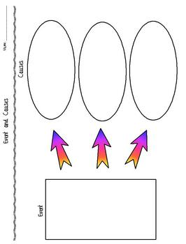 Graphic Organizers for Reading Response and Everyday