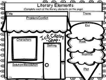 Graphic Organizers for Reading Strategies by Fun in 5th
